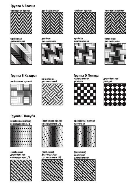 Варианты и способы укладки плитки ПВХ