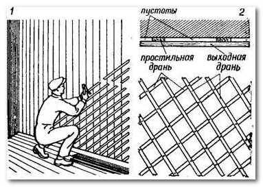 Оббивка планками деревянных стен