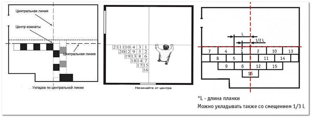 point p carrelage travertin evreux pessac limoges. Black Bedroom Furniture Sets. Home Design Ideas